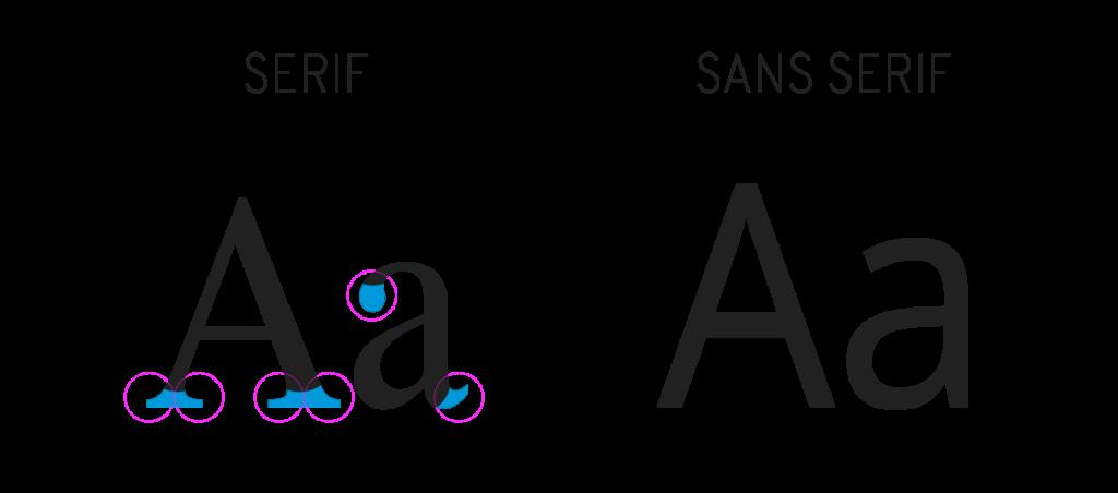 serifType
