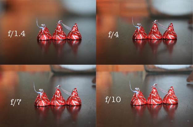 aperture example