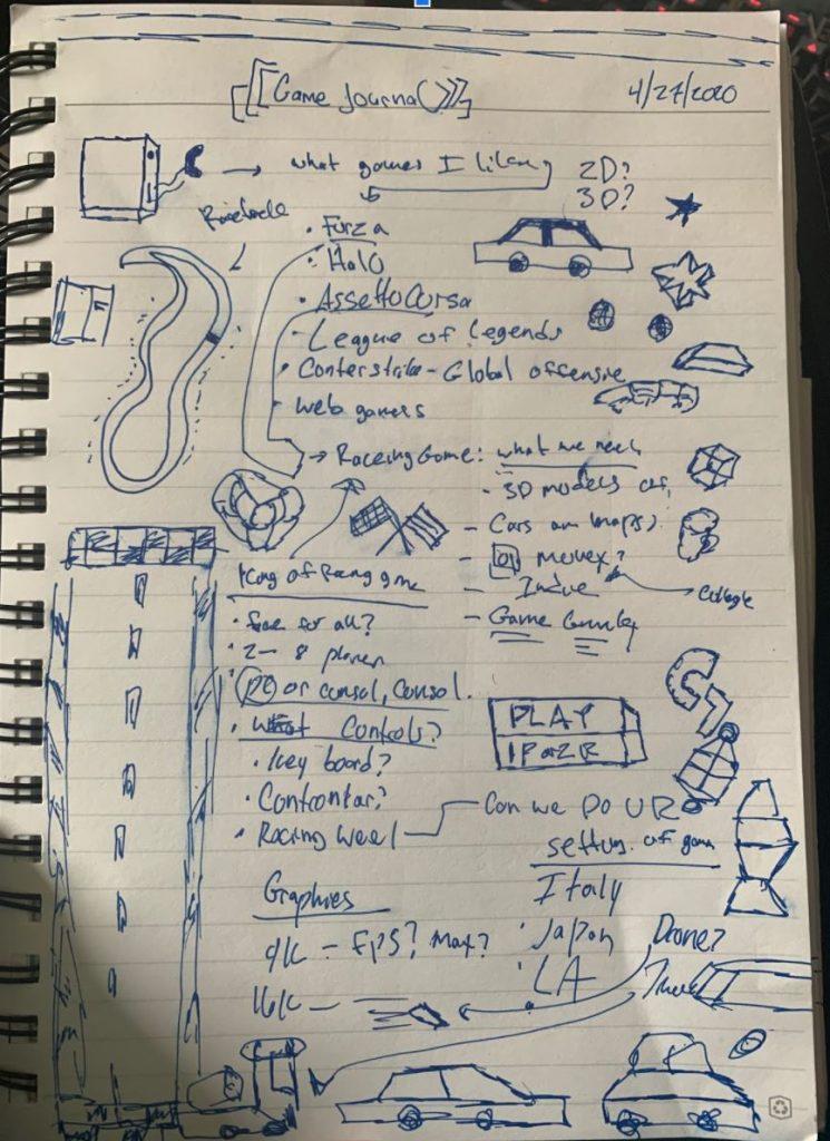 Game Developer's Journal